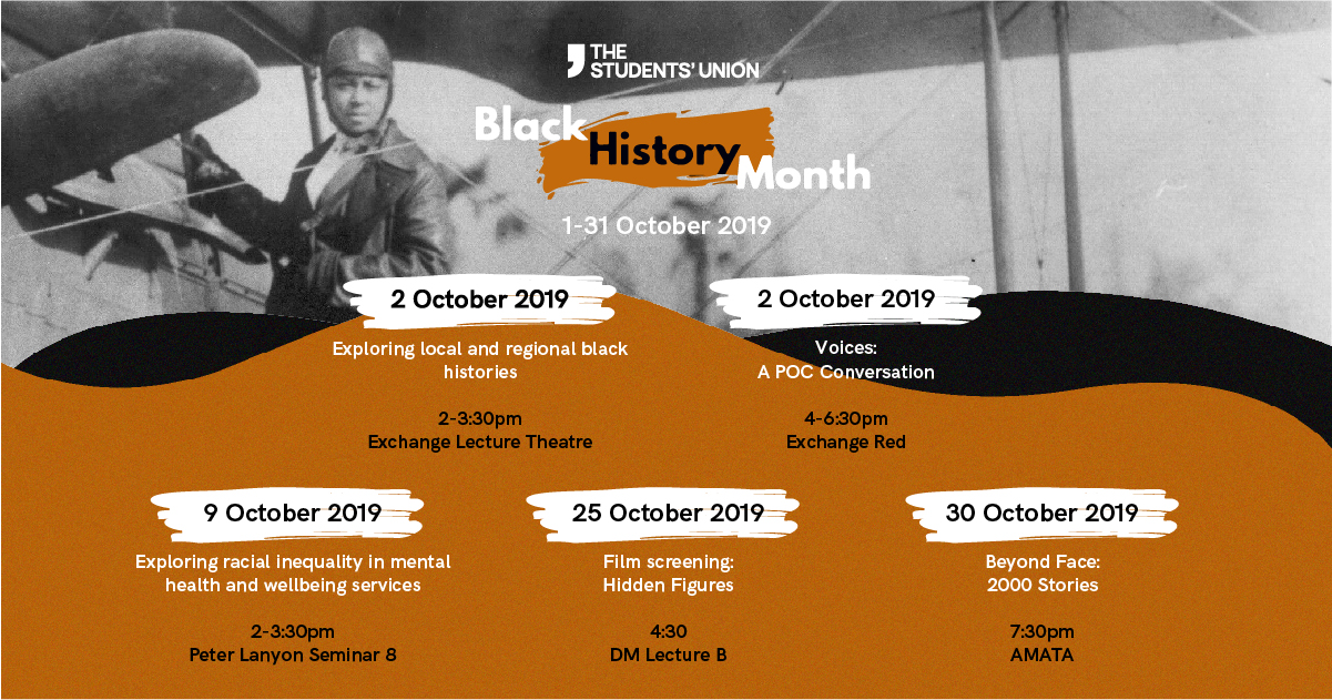 Graphic showing dates of events below